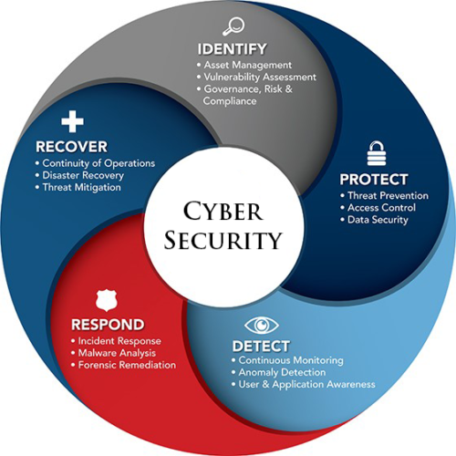 cybersecurity-graphic